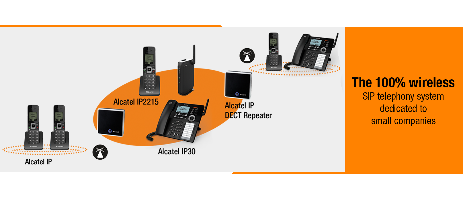 Homepage Alcatel Phones Residential Telephone Wiring Instructions Discover
