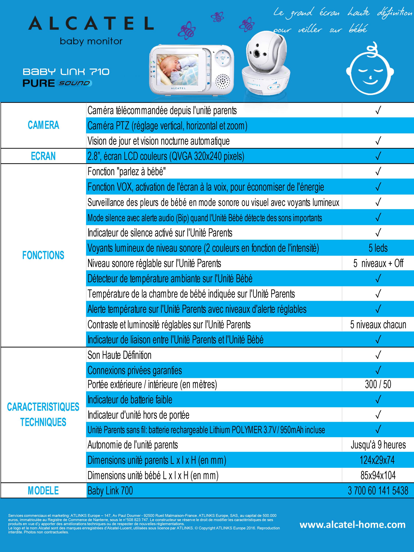 Alcatel Baby Link 710/ /Babyphone